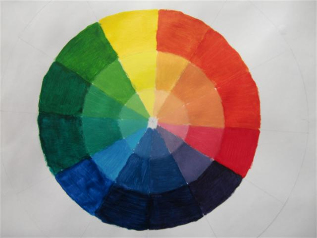 analyzing ittens color theory painting Bauhaus member johannes itten (1888-1967) was a swiss color and art theorist who developed color charts and modified the color wheel itten's color wheel is based on a primary triad of red, yellow and blue and includes 12 hues.